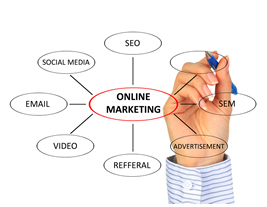 Perché e cosa è il web marketing ?